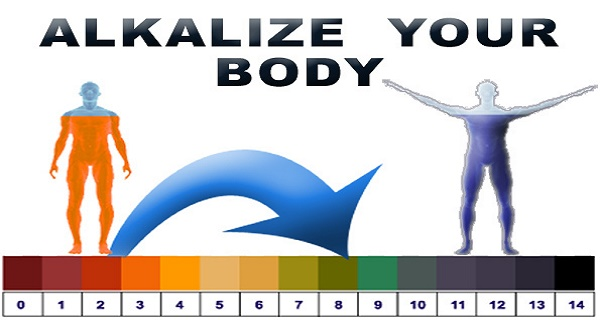 Alkalize Body